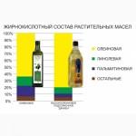 Продам масло Высоко-олеиновое подсолнечное для Шеф-поваров