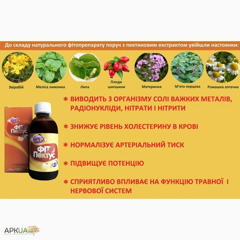 снижает никотиновая кислота холестерин