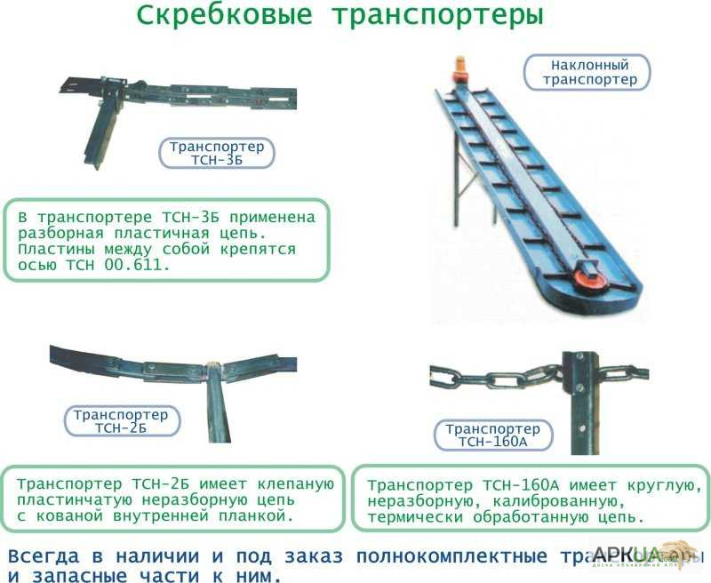 Транспортер тсн 2б запчасти продажа фольксваген транспортер т4 бу по россии
