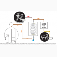 Рекуператор тепла, от 60 до 2000 литров для охладителей молока