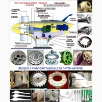 Виливки для вітряків вітроенергетики та лиття металу для машинобудування